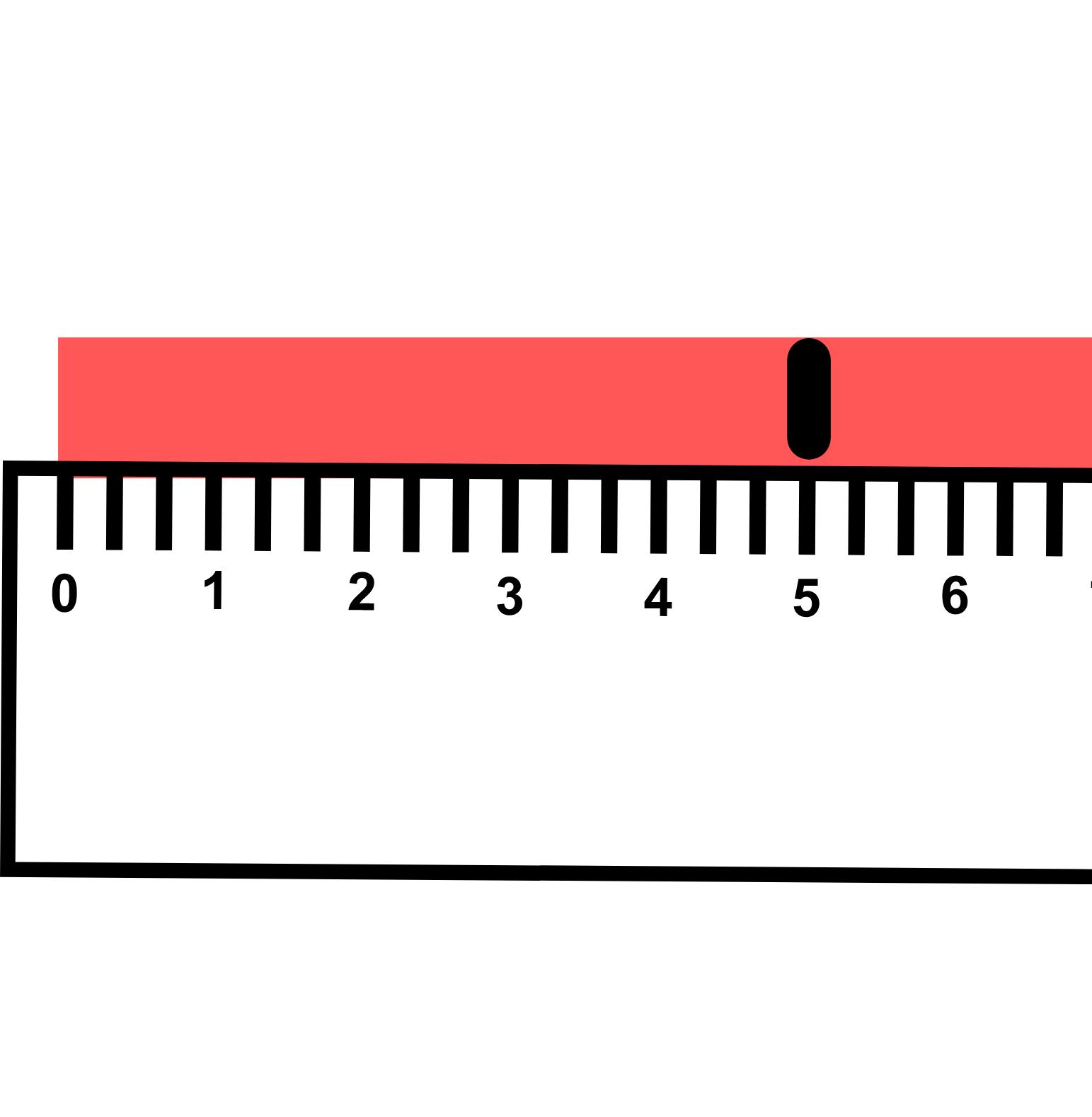 mesurer son tour de doigt